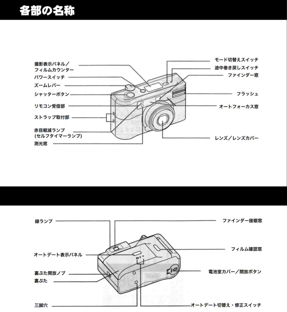 Konica Z-UP 120 VP の使い方
